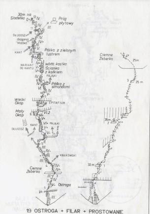 kazalnica-filar