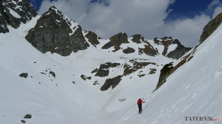 Koprowy Wierch skitury (1)