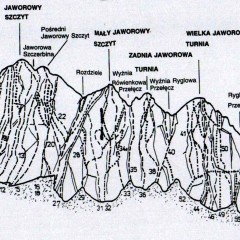 Jaworowy Mur od Północy