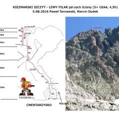 Kiezmarski Szczyt - Lewy Filar pd-zach ściany small